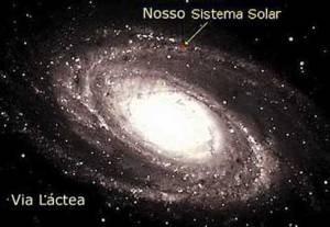 Solar Sistema