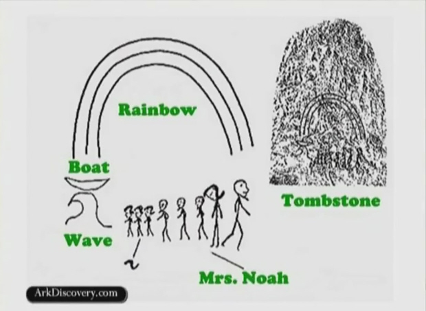 Mrs Noah death tomb